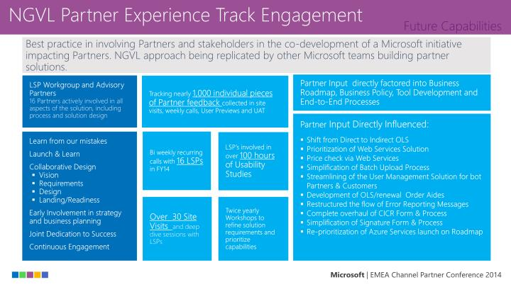 Ngvl partner experience track engagement