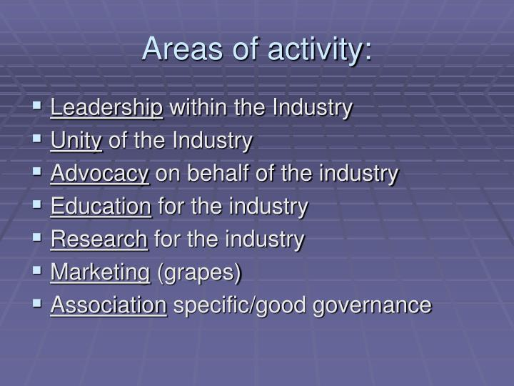 Areas of activity: