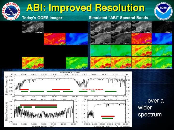 ABI: Improved Resolution