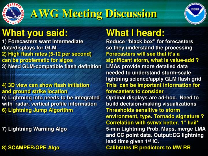 AWG Meeting Discussion