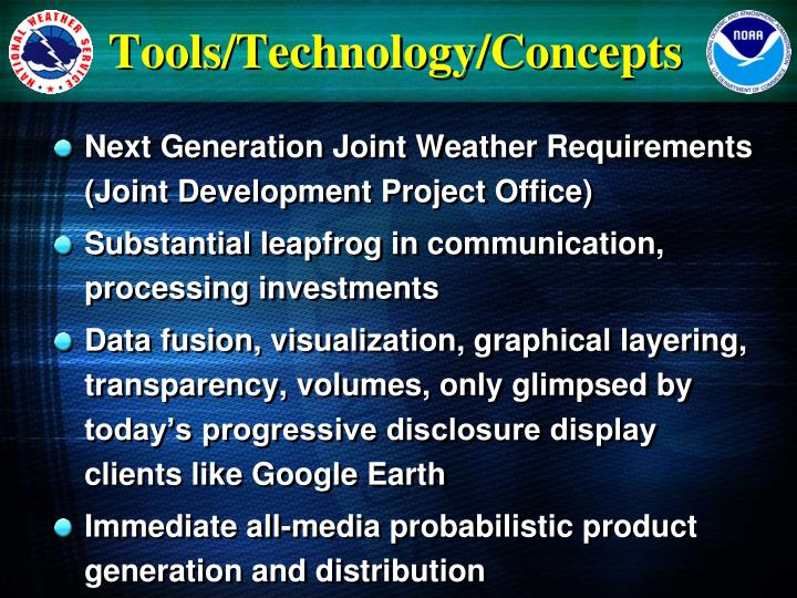 Tools/Technology/Concepts