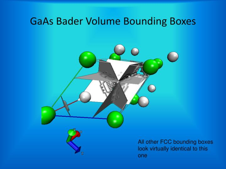 GaAs Bader Volume Bounding Boxes