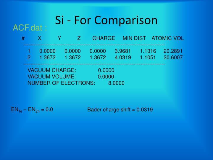 Si - For Comparison
