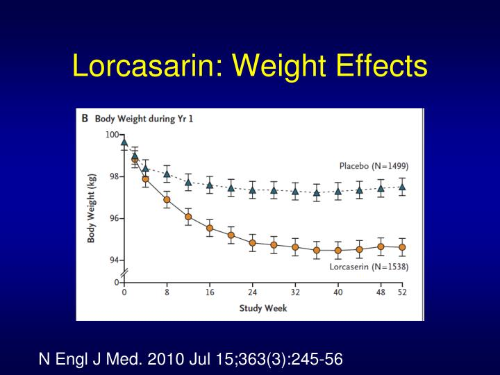 Lorcasarin: Weight Effects