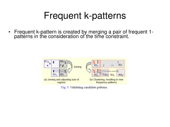Frequent k-patterns