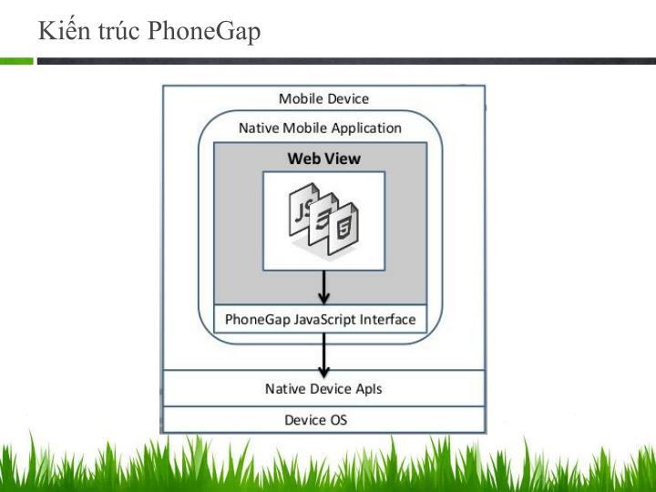 Kiến trúc PhoneGap