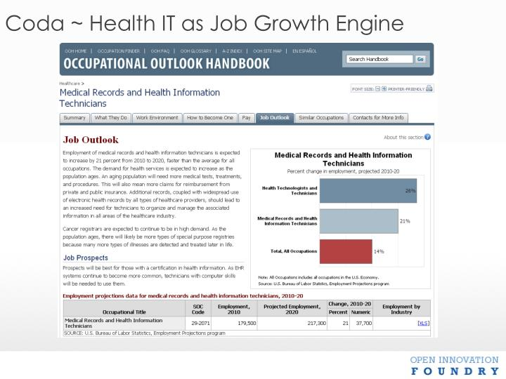 Coda ~ Health IT as Job Growth Engine