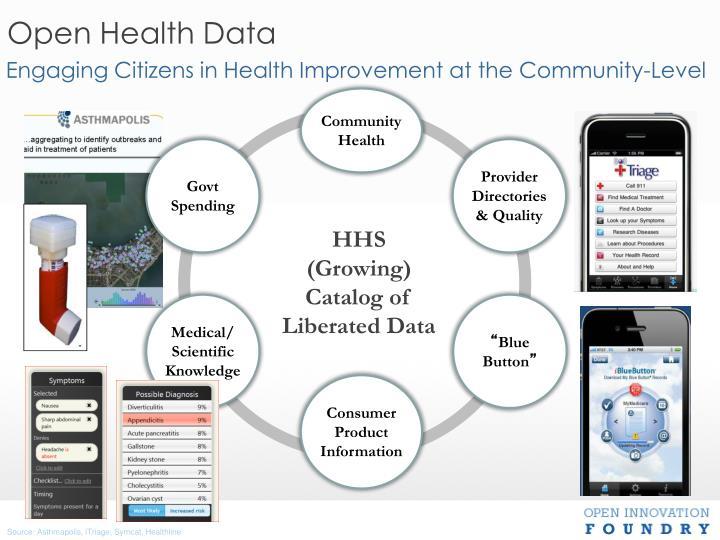 Open Health Data