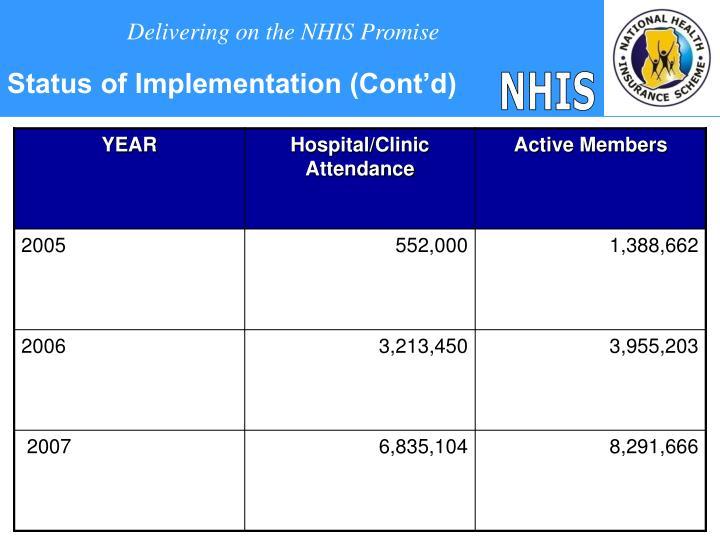 Status of Implementation (Cont'd)