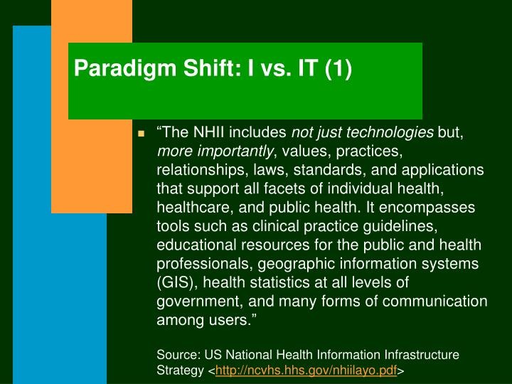 Paradigm Shift: I vs. IT (1)