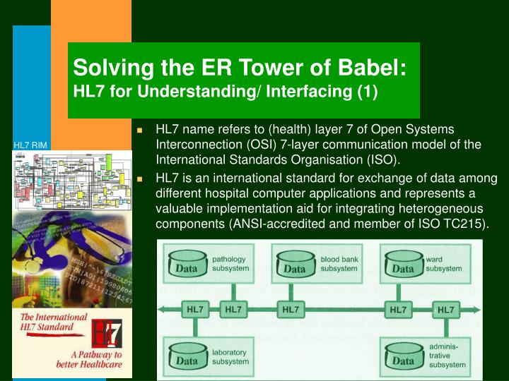 Solving the ER Tower of Babel: