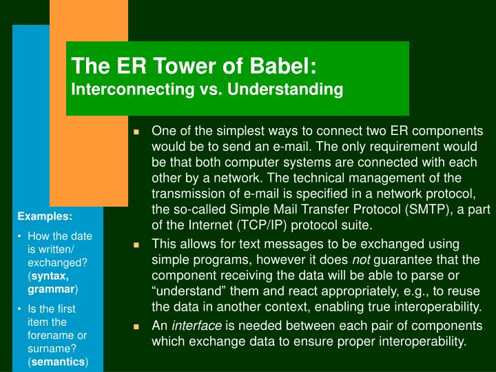 The ER Tower of Babel: