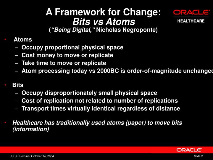 A framework for change bits vs atoms being digital nicholas negroponte