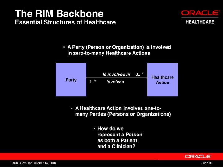 The RIM Backbone