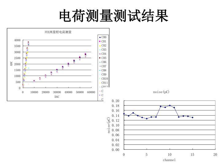 电荷测量测试结果