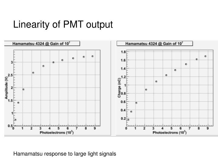 Linearity of PMT output