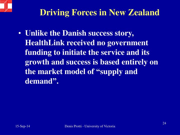 Driving Forces in New Zealand