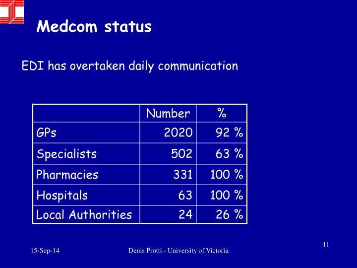 Medcom status