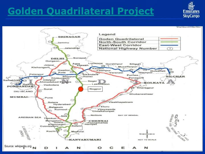 Golden Quadrilateral Project