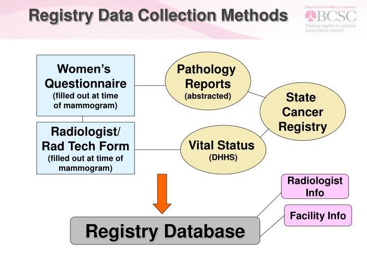 Registry Data