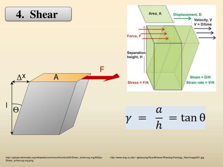4.  Shear