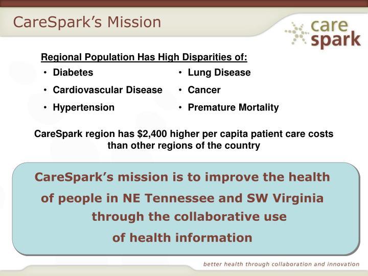 CareSpark's Mission