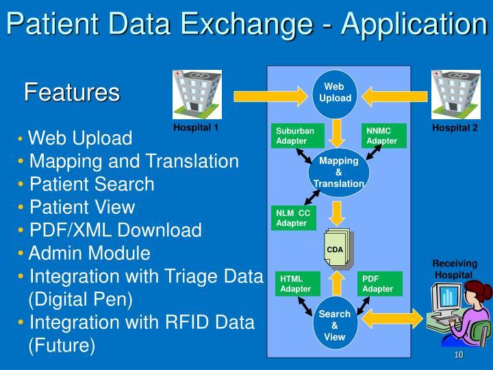 Patient Data Exchange - Application