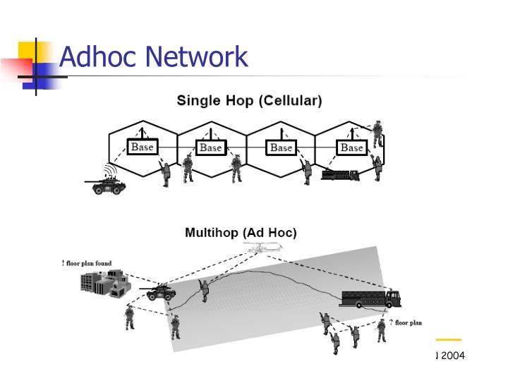 Adhoc Network