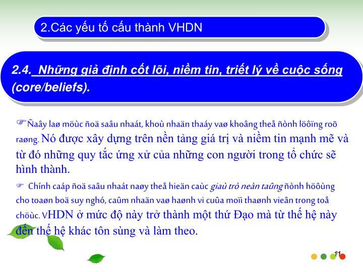 2.Cc yu t cu thnh VHDN
