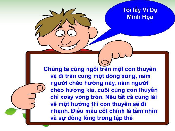 Ti ly V D Minh Ha