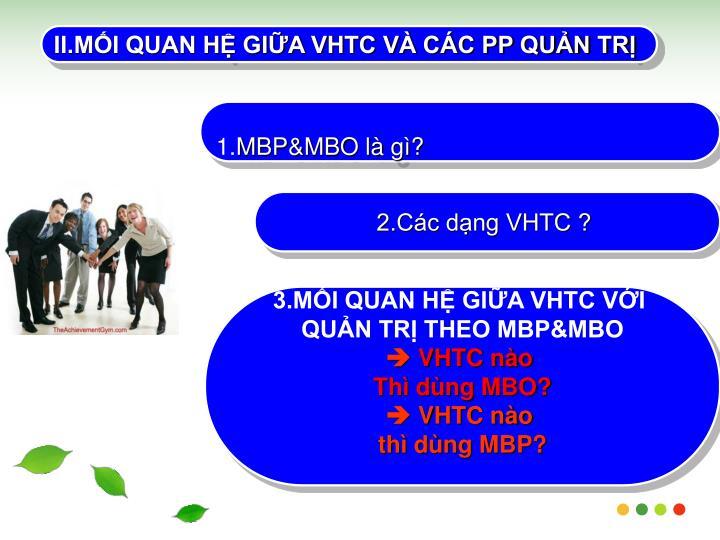 II.MI QUAN H GIA VHTC V CC PP QUN TR