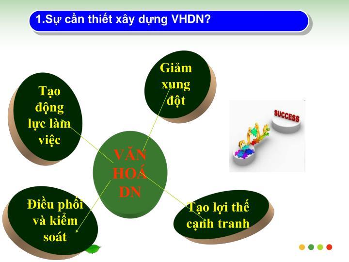 1.S cn thit xy dng VHDN?