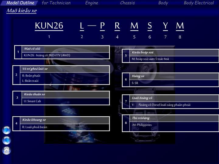 KUN26