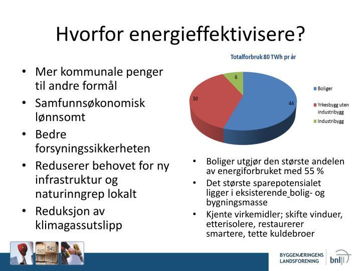 Hvorfor energieffektivisere?