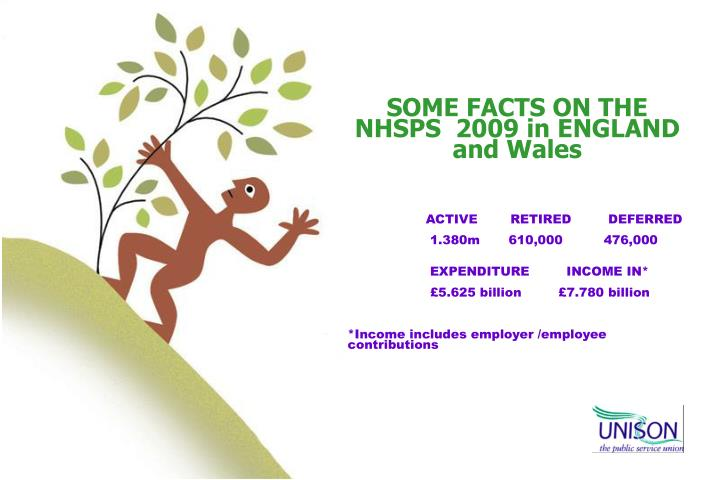 SOME FACTS ON THE NHSPS  2009 in ENGLAND and Wales