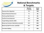 national benchmarks targets