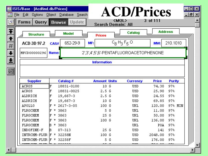ACD/Prices