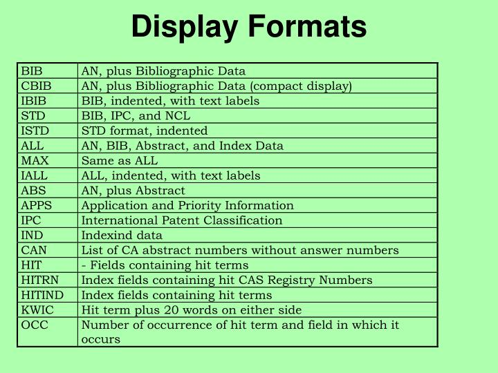 Display Formats