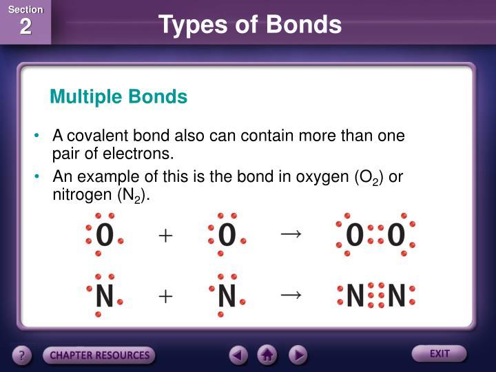 Multiple Bonds