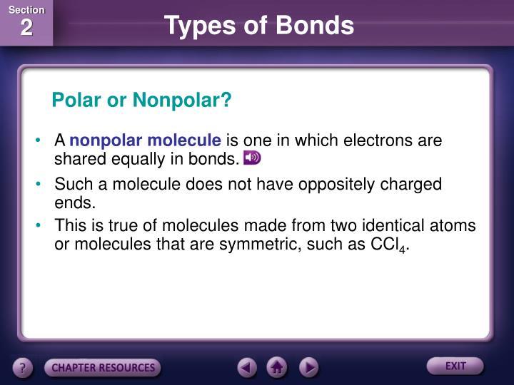 Polar or Nonpolar?
