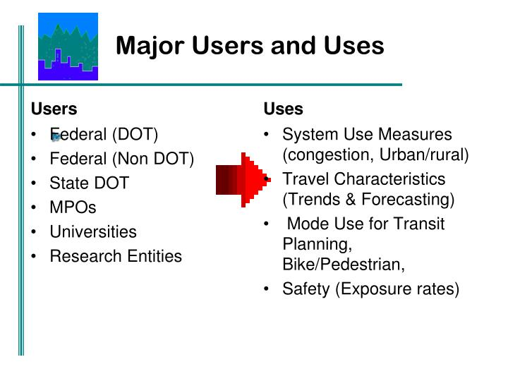 Major Users and Uses