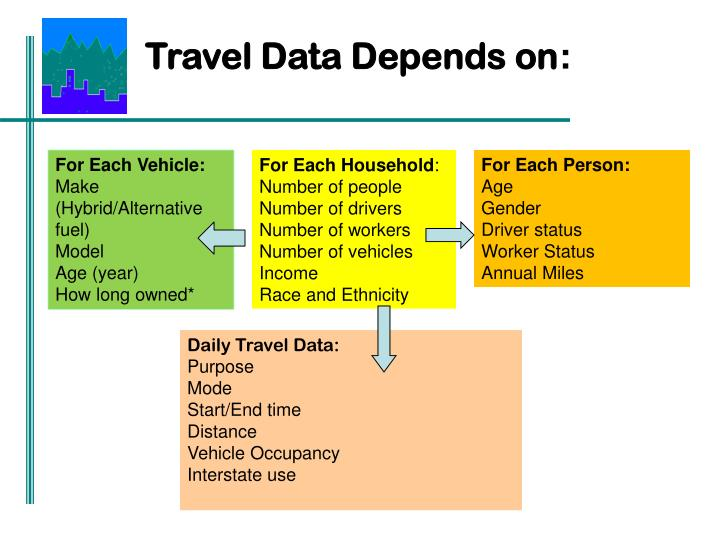 Travel Data Depends on