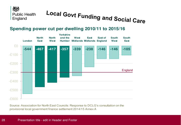 Local Govt Funding and Social Care