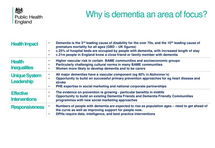 Why is dementia an area of focus?