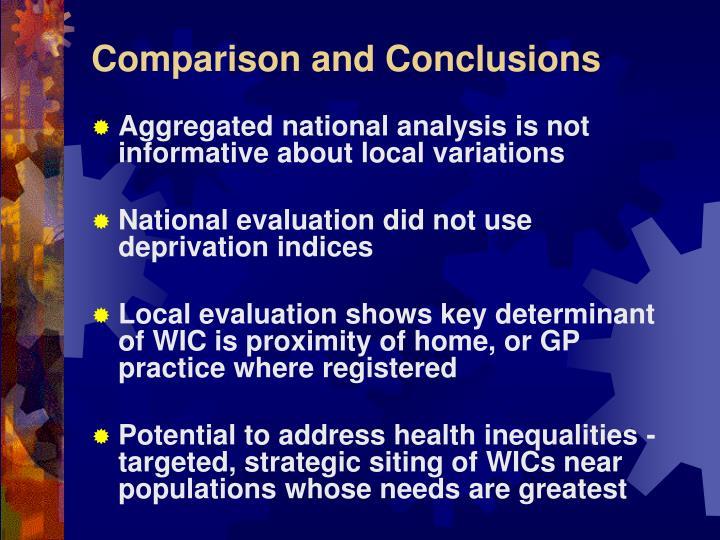 Comparison and Conclusions