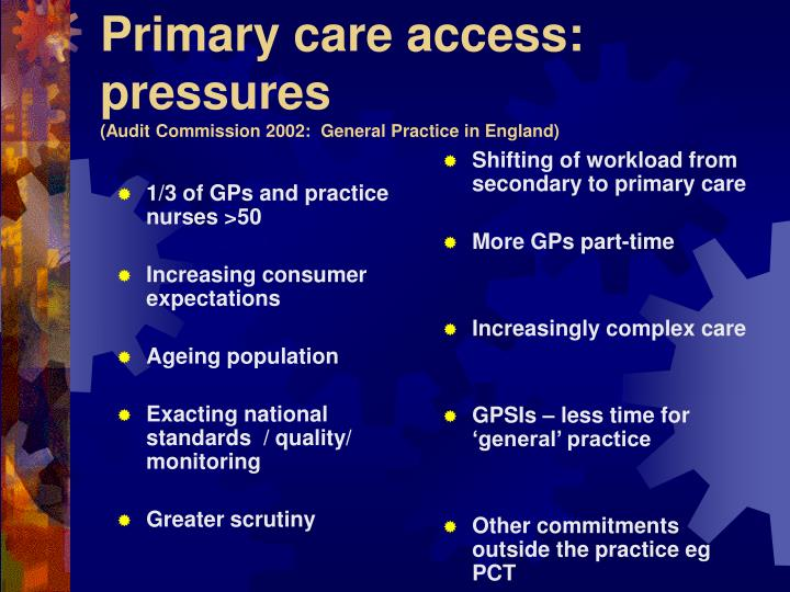 1/3 of GPs and practice nurses >50