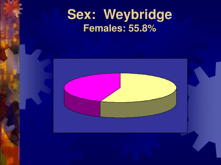Sex:  Weybridge