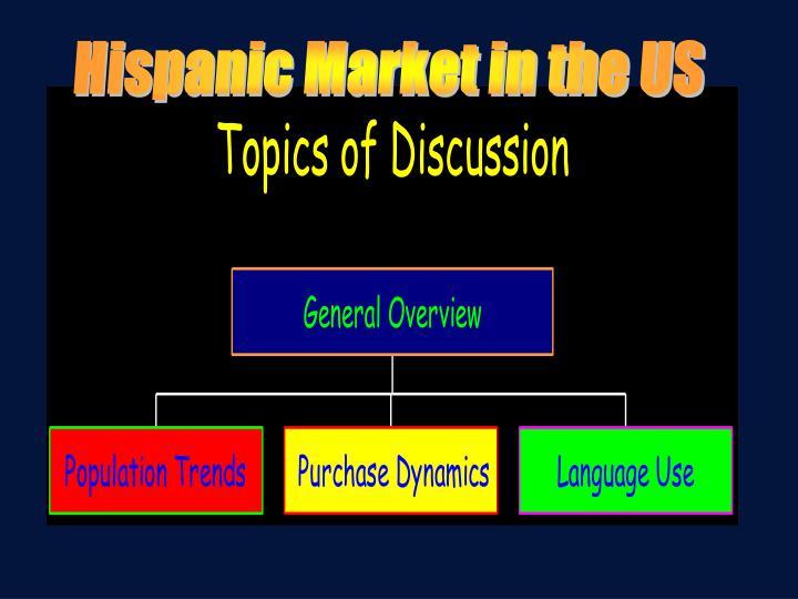 Hispanic Market in the US