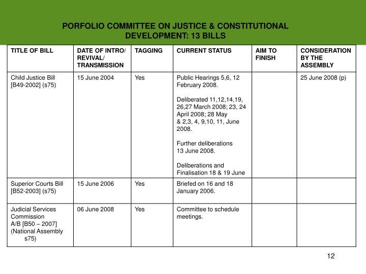 PORFOLIO COMMITTEE ON JUSTICE & CONSTITUTIONAL DEVELOPMENT: 13 BILLS