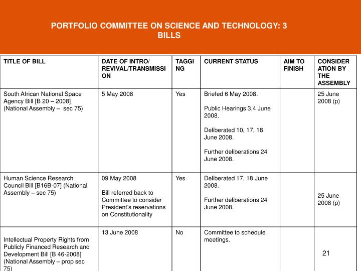 PORTFOLIO COMMITTEE ON SCIENCE AND TECHNOLOGY: 3 BILLS